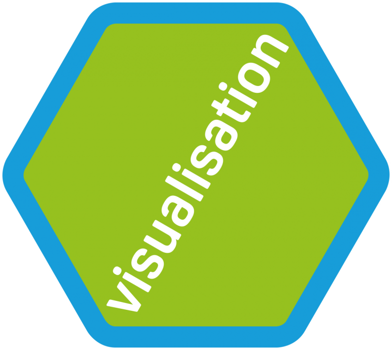 Visualisation Hexagon