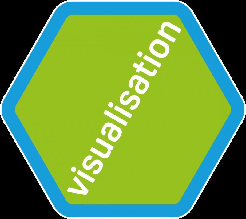 Visualisation Hexagon